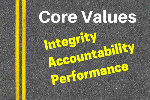 The core values of Millennium Capital and Recovery Corporation are integrity, accountability, and performance